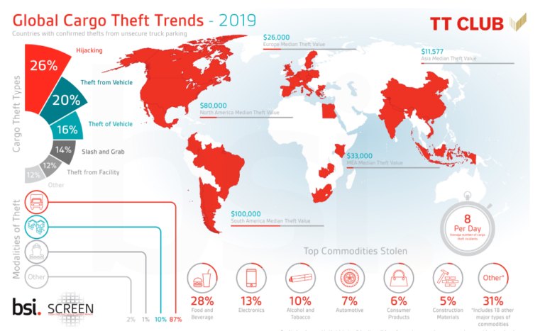 http://www.investinthefuture.gr/files/data/blog/cargo-theft-infrographic-768x467.png